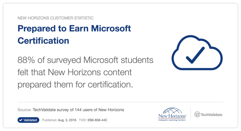Winnipeg Microsoft Technical Training From New Horizons